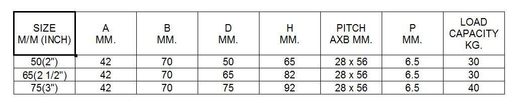 Table F Series